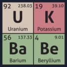 Periodic Table - UK Babe by destinysagent
