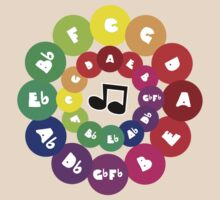 Circle of Fifths - Music Chord Chart by butterz