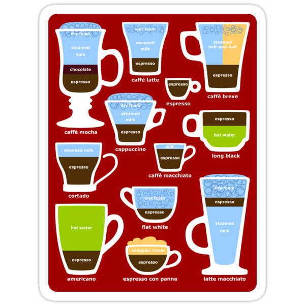 Espresso & Co - Sticker by Anny Arden