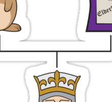 Kings from Hamsters Sticker