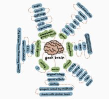 Geek Brain Mind Map by fishbiscuit