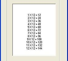 251211b - VB6 Times Tables program result. by paulramnora