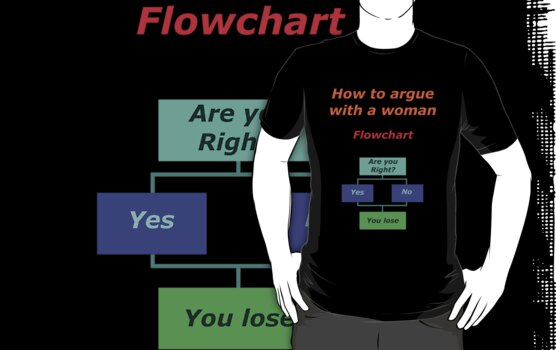 How to argue with a Woman by Chris-Cox