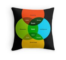 What is a Tyrant? Infographic (Black) Throw Pillow
