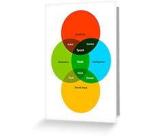 What is a Tyrant? Infographic (White) Greeting Card