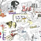Elements of Art Mind Map by trevettallen