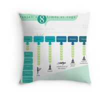 8 Limbs of Yoga Throw Pillow