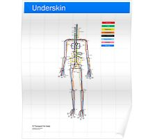 Underskin new version Poster