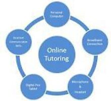 Tutors online by ankurverma118