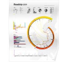 Roadtrip2009 -poster (800 × 1000mm) Poster
