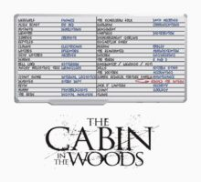 'The Cabin in The Woods' - White Board by statostatostato