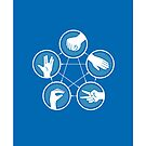 Rock Paper Scissors Lizard Spock by iHaaaZaHD