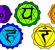 Yoga reiki seven chakra symbols labeled horizontal template. by ernestbolds