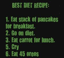 Best Diet Recipe by franko179