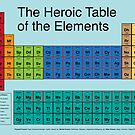 Heroic Table of Elements by mjcowan