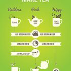 How to make tea by Stephen Wildish