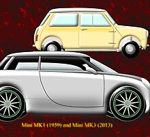 Mini MK1 (1959) and Mini MK3 (2013) compared by Dennis Melling