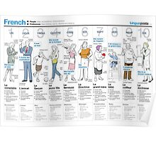 Learn French - People and Preferences Poster