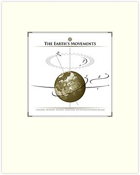 The Earth's movements | Los movimientos de La Tierra by tudi