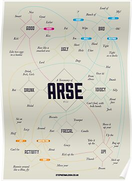 A taxonomy of arse by Stephen Wildish