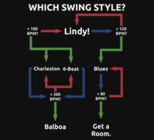 Swing Dance Flowchart by clockworkpc