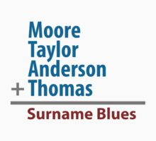 Surname Blues - Moore, Taylor, Anderson, Thomas by ns2photography