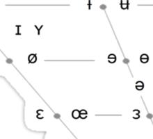 Vowel Chart Sticker