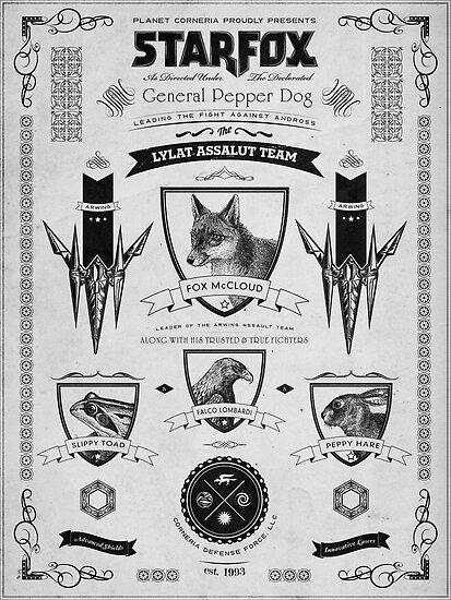 Star Fox Nintendo Vintage Poster by barrettbiggers