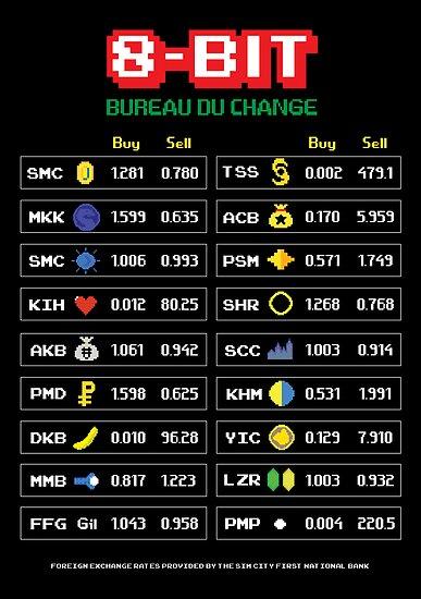 8-BIT Bureau du Change by mjcowan