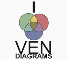 I Ven Diagrams by weyrauc3