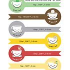 Steeping Tea Chart by Holly Hatam