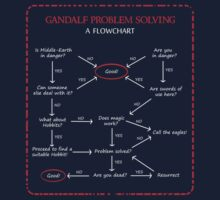 """Gandalf Problem Solving Flowchart""-White by FabFari"