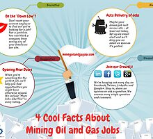 Four Cool Facts About Mining Oil and Gas Jobs by MOAGJ