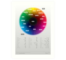 Japanese colour names cheat sheet & poster Art Print