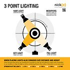 Three point lighting. by Nick Griffin