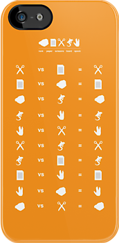 Rock Paper Scissors Lizard Spock Rules by dhdesigns25