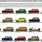 Mini 1959 to 2012 model chart poster by JetRanger