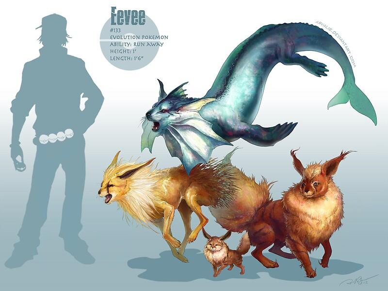 Gallery For gt Realistic Pokemon Eevee
