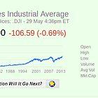 1975 - 2013 Rising on the DJIA by BinaryOptions