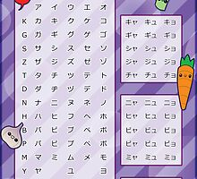 Katakana by myfluffy