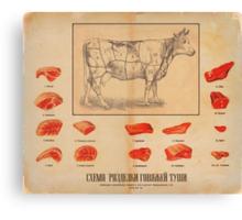 Vintage Meat Ad Canvas Print