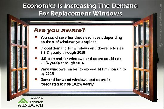 The Increasing Demand for Replacement Windows Infographic by Infographics