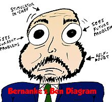 Bernanke the Ben Diagram by Binary-Options