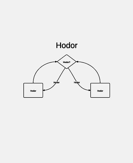 Hodor? by HeavenGirl