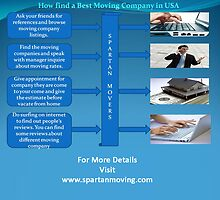 How find a Best Moving Company in USA by jcknicklaus