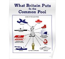 What Britain Puts In The Common Pool -- WWII Poster