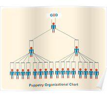 Puppetry organizational chart Poster