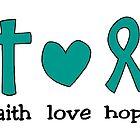 Faith Love Hope by chickadeegirl71