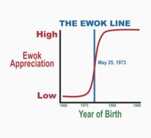 The Ewok line by monkeybrain