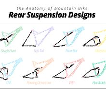 the Anatomy of Mountain Bike Rear Suspension Designs by jarodface